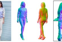 Creating 3D models of people from 2D images
