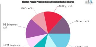 Oil and Gas Logistics Market Is Booming Worldwide with Netlog, CEVA Logistics, Agility